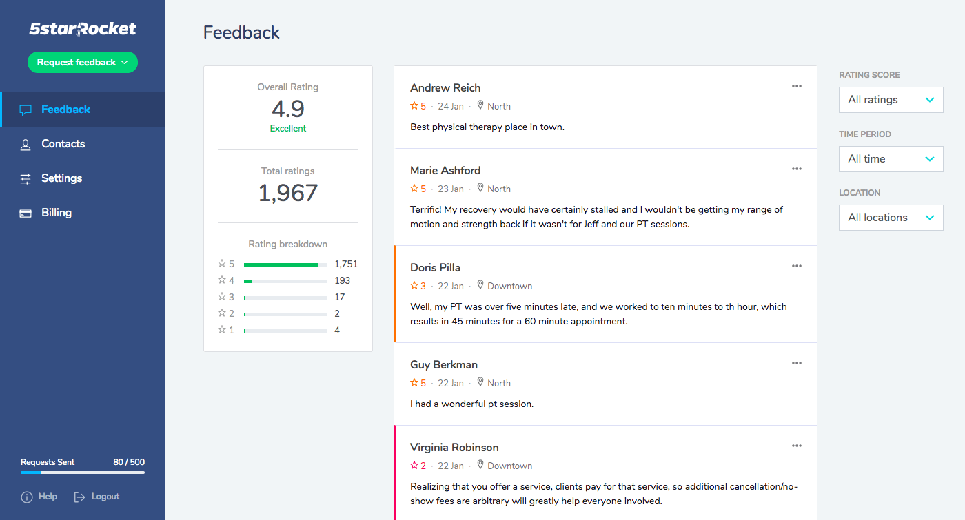 Online review management platform